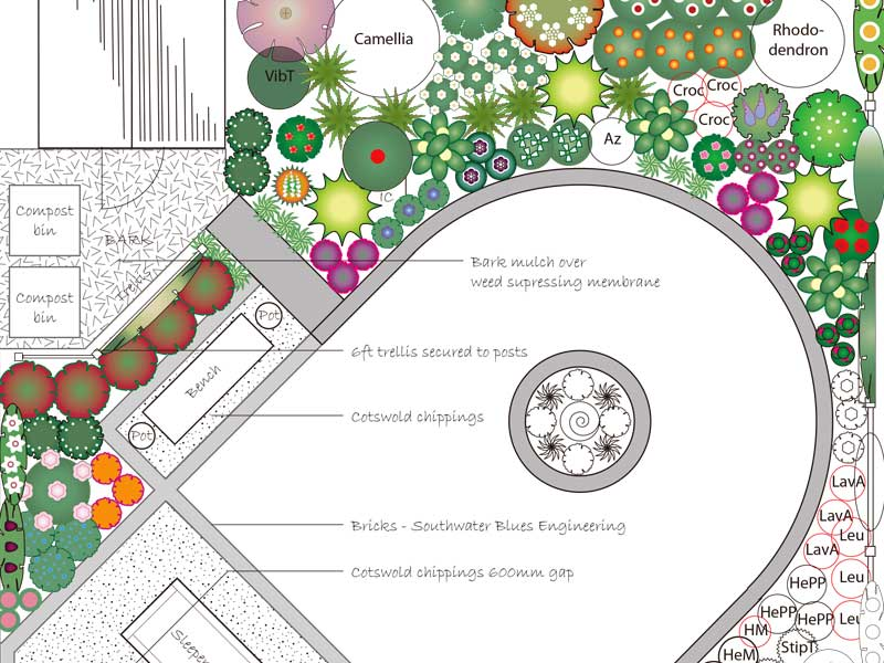 Section of the Planting Plan for Phase 2 of the build